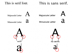 An example comparing serif and sans serif fonts